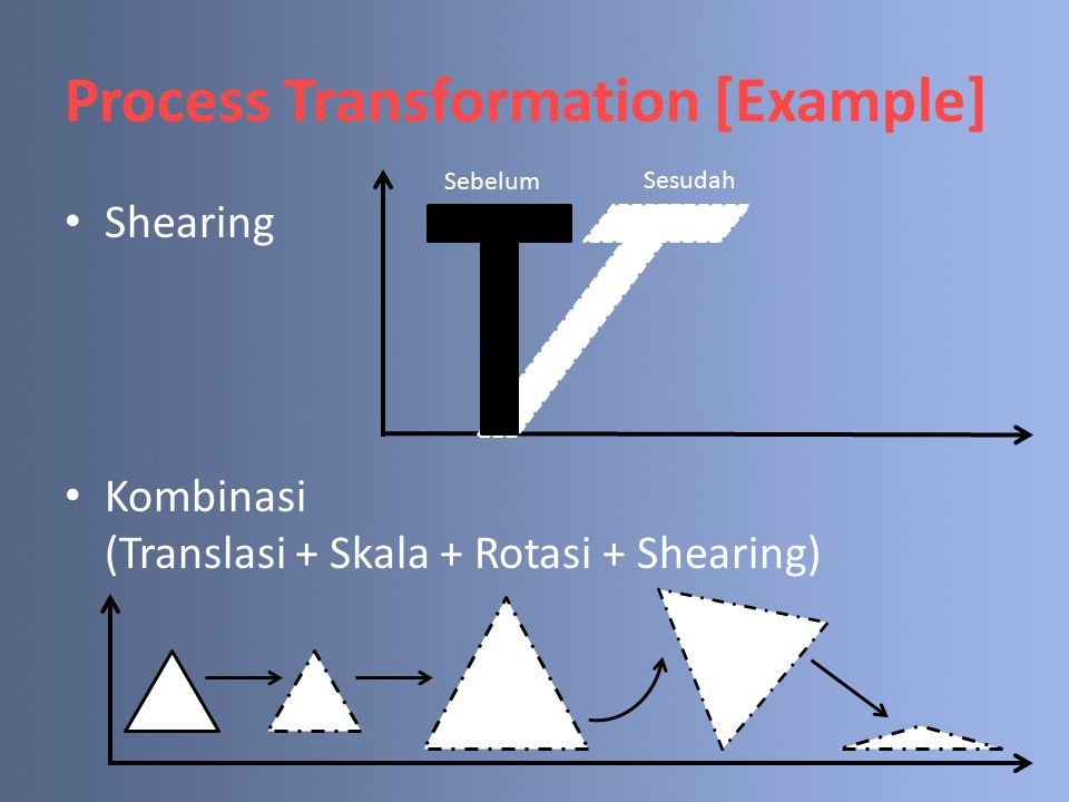Process Transformation [Example]